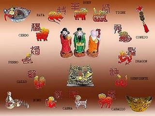 El tiempo y los elementos según el calendario chino