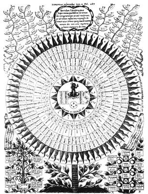 El horóscopo de los genios