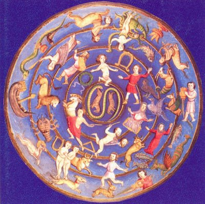 Las ramas de la astrología