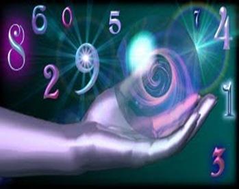 Los números y sus significados