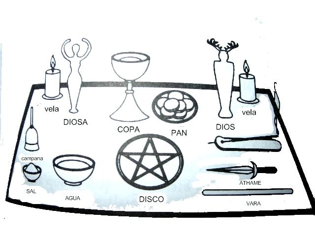 El Altar Sagrado