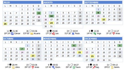 Luna Llena Calendario.Calendario Lunar 2010
