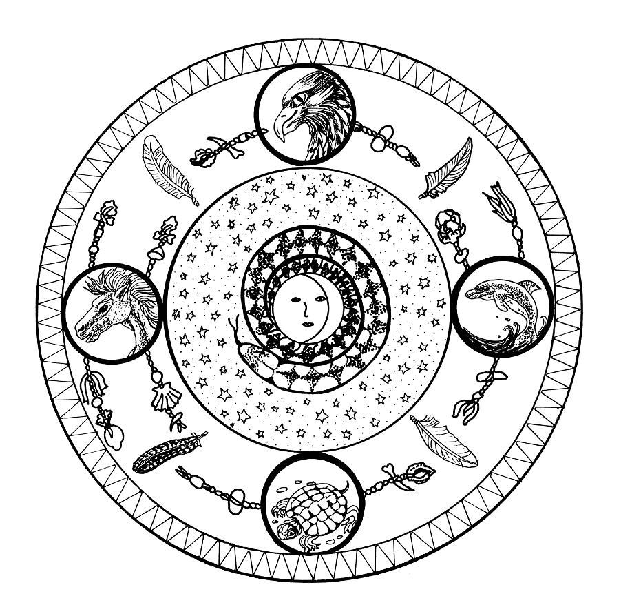 Ritual de protección al poder de los cuatro elementos